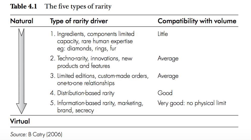 5 ключевых факторов оптимизации в элитном сегменте